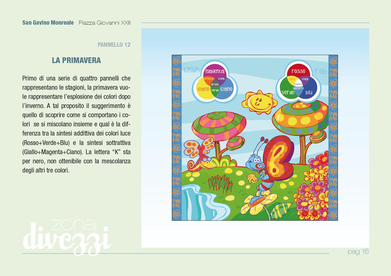 micro-nido_pannello_12